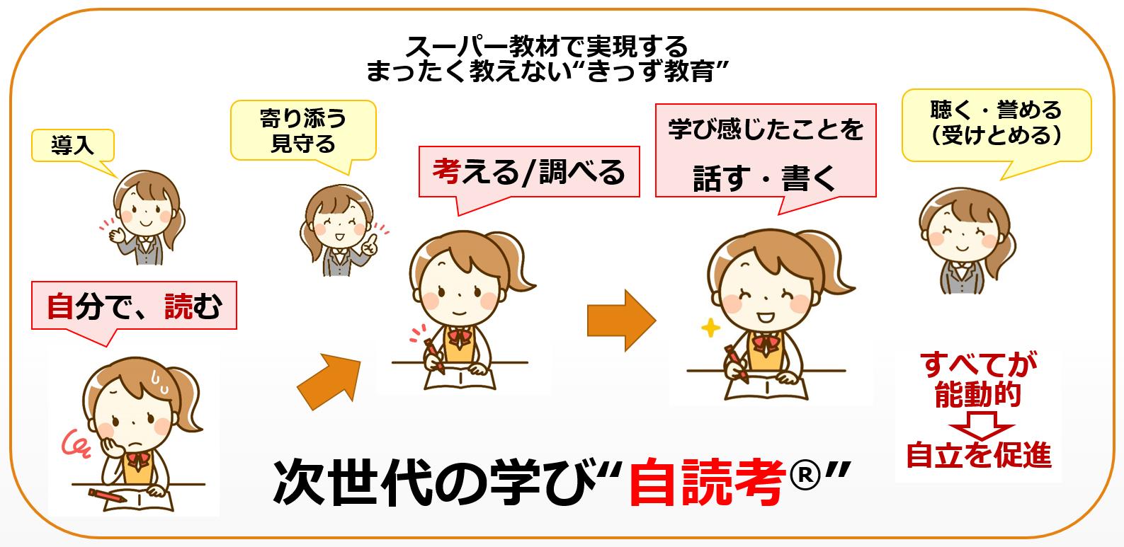 幼稚小学すきっぷの自読考